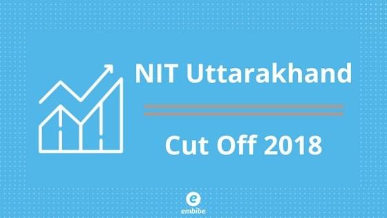 NIT Uttarakhand Cut Off