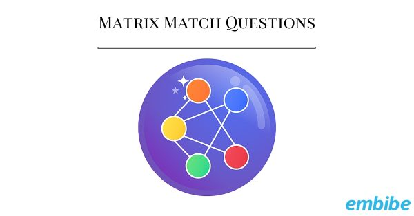 Matrix Match Questions – The last hurdle before JEE Advanced!