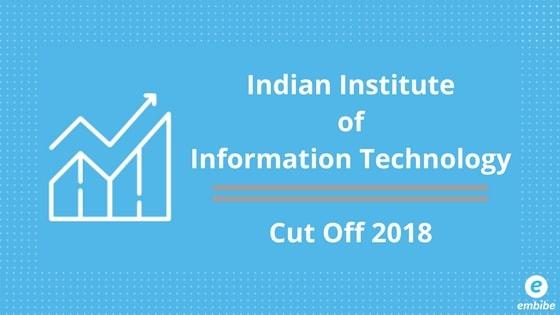 IIIT Cut Off