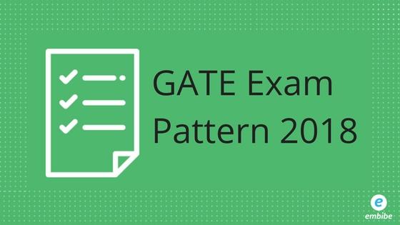 GATE Exam Pattern 2018