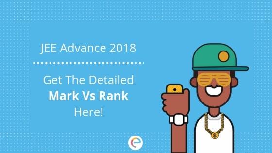 jee advanced marks vs ranks