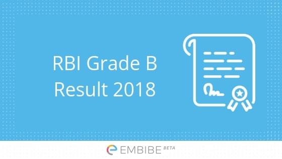 RBI Grade B Result