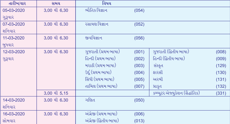 gseb 12th time table science stream
