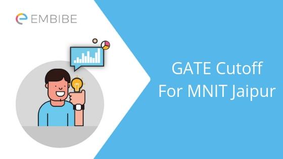 gate cutoff for mnit jaipur