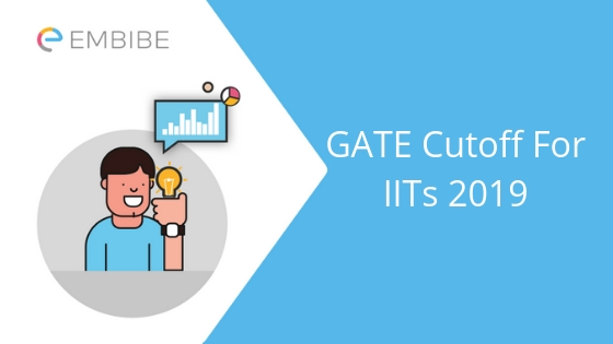 GATE Cutoff For IITs
