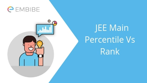 JEE Main Percentile Vs Rank