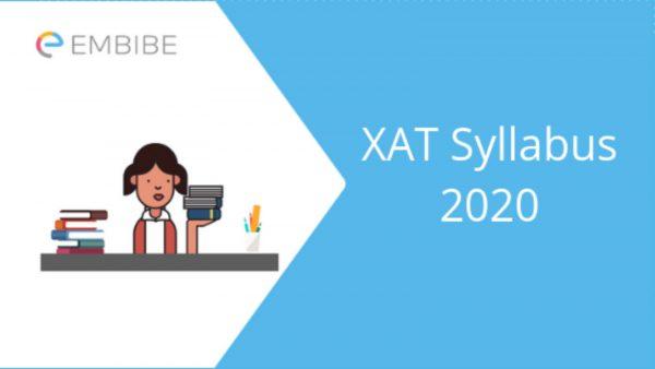 XAT Syllabus 2020