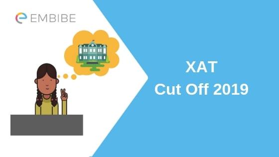 XAT Cut Off