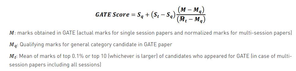 GATE Score Calculator 2019   Predict Your GATE Scores and