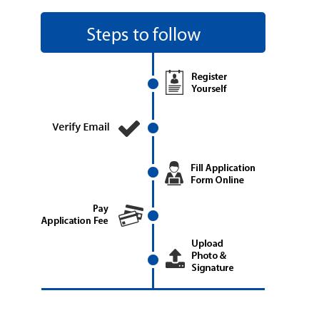 SRMJEEE Application Process