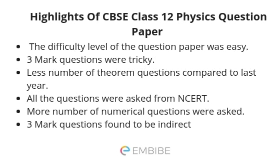 CBSE Class 12 Physics Board Exam