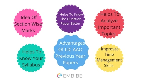 previous year lic aao question paper pdf