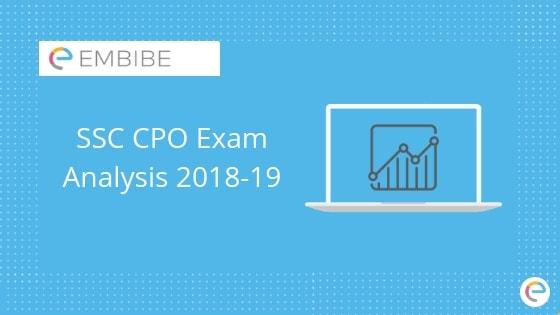 SSC CPO Exam Analysis