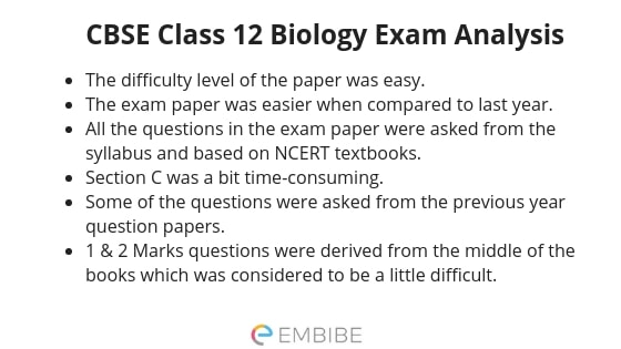 CBSE Class 12 Biology Exam Analysis