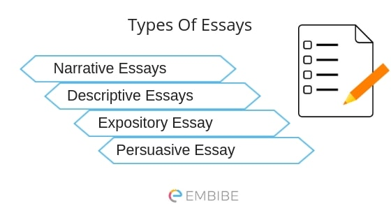 Types Of Essays