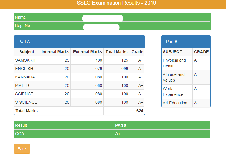 Karanataka SSLC Result