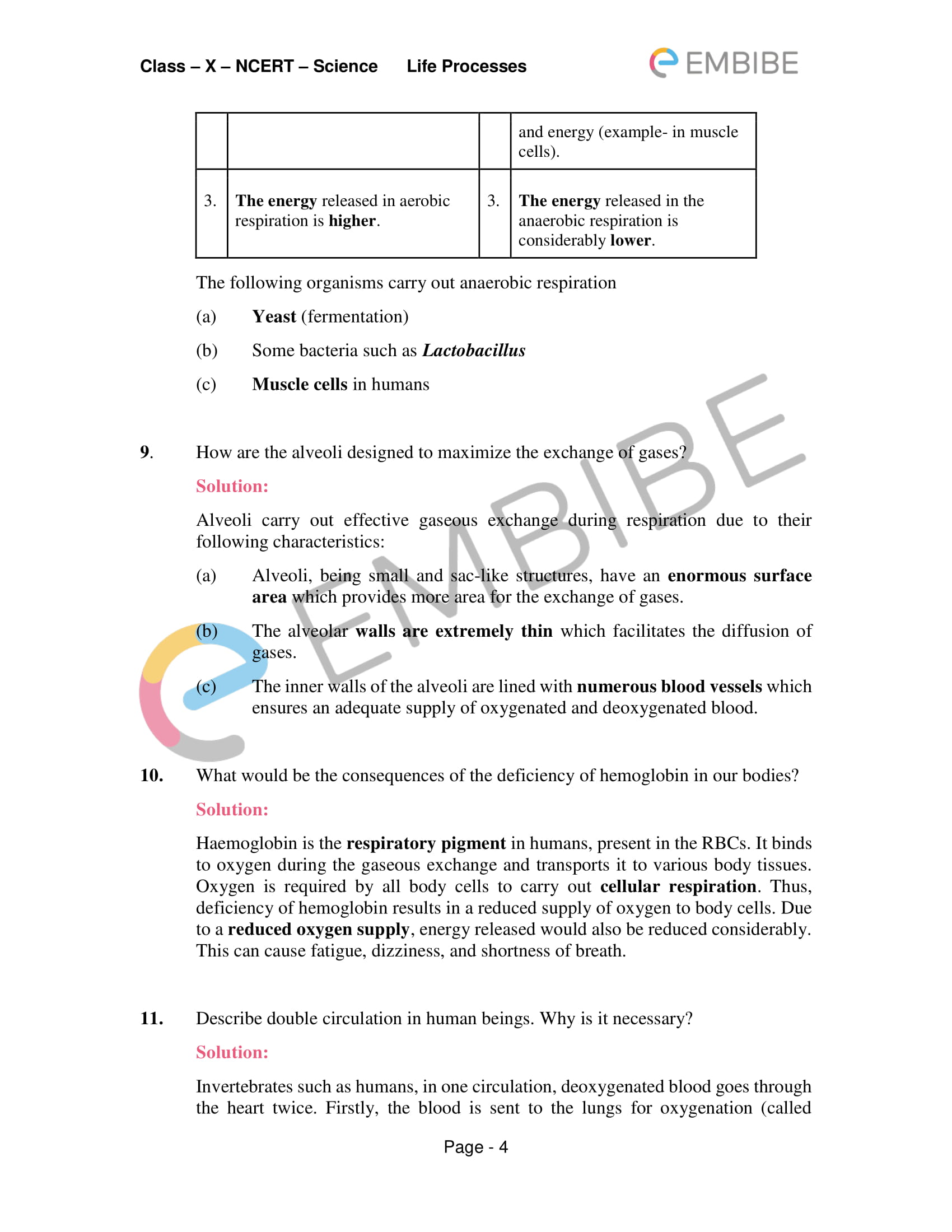 CBSE NCERT Solutions for Class 10 Science Chapter 6
