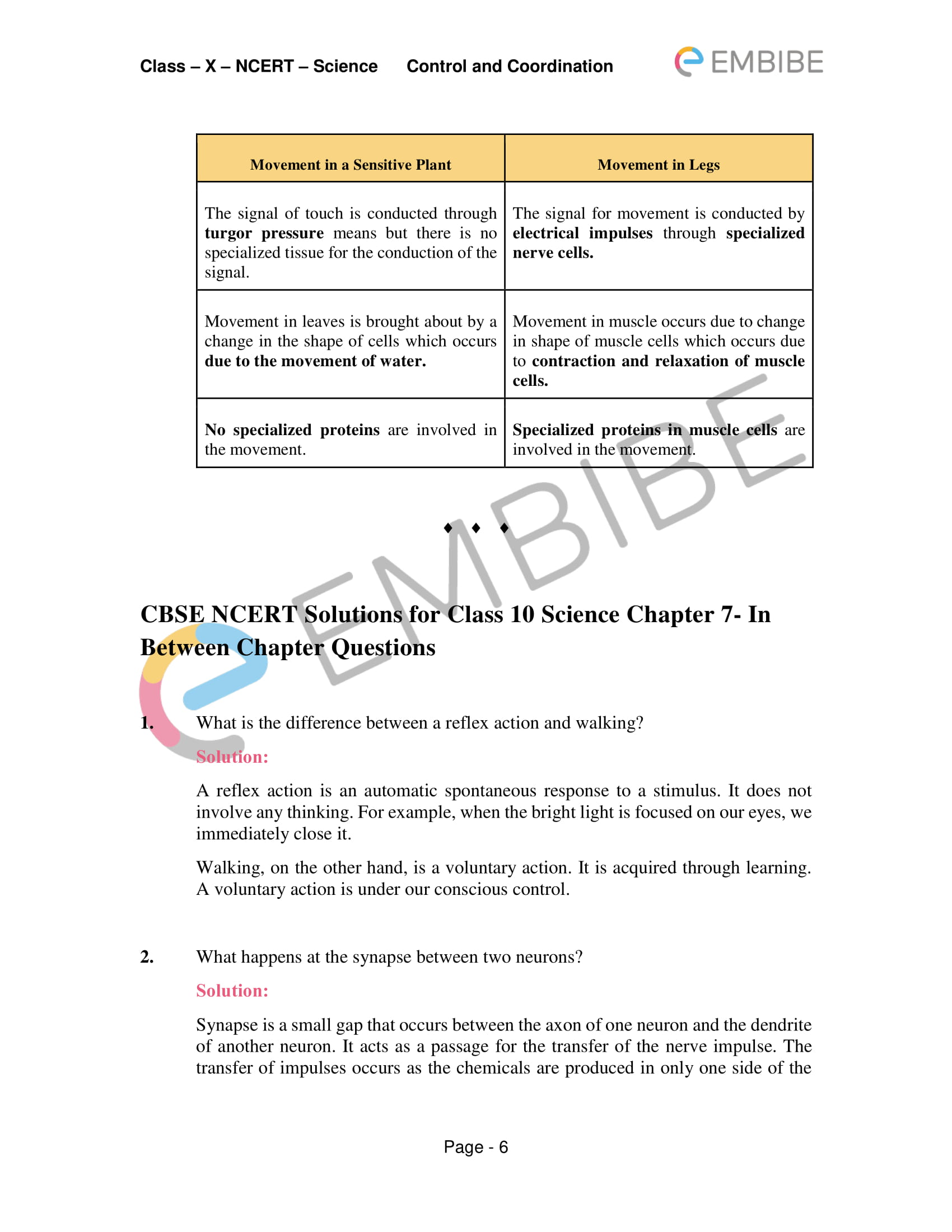NCERT Solutions For Class 10 Science Chapter 7 Control & Coordination