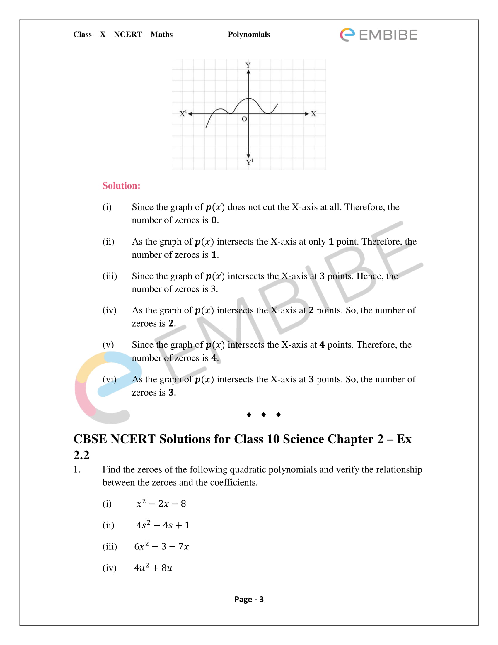 CBSE NCERT Solutions For Class 10 Maths Chapter 2 - Polynomials PDF