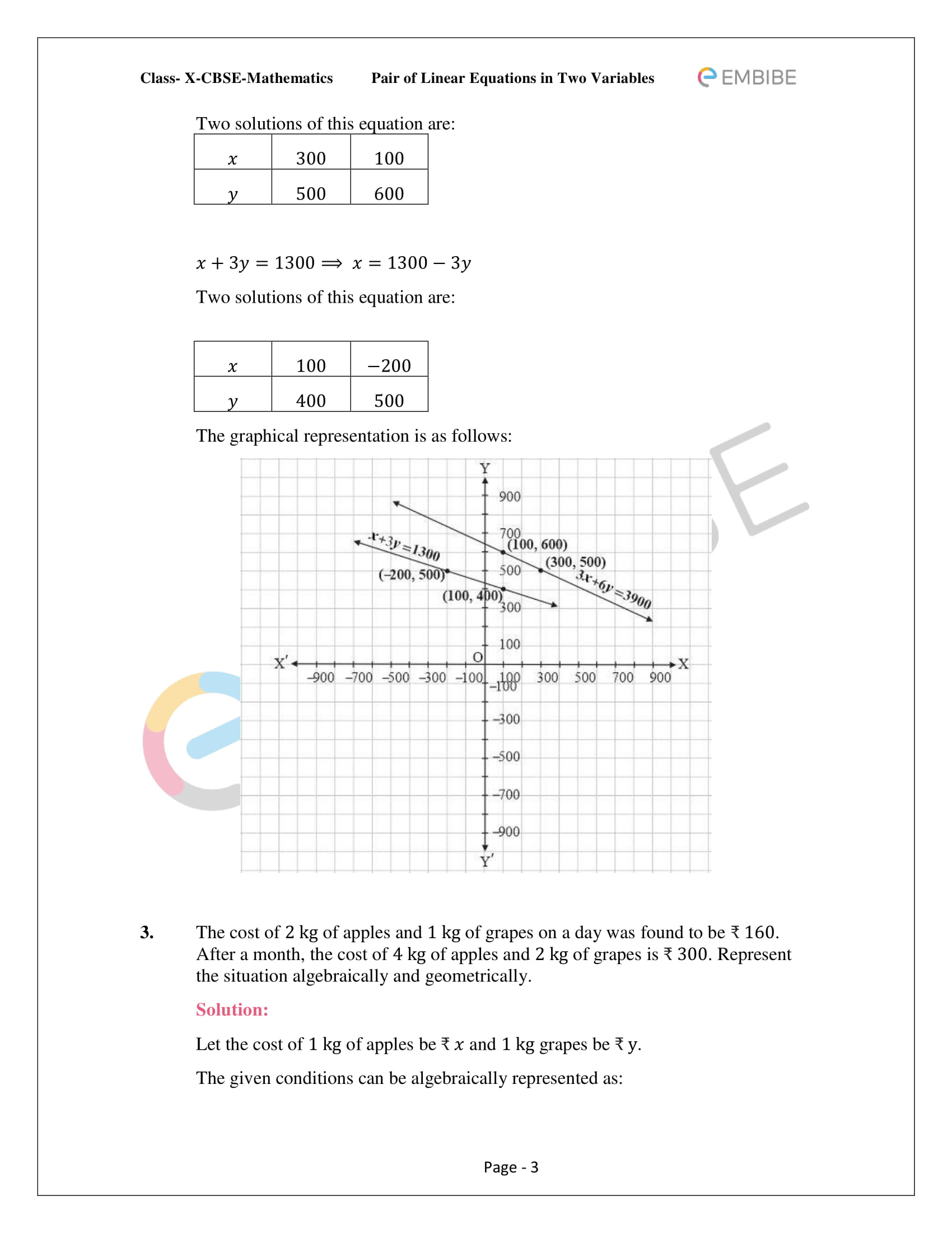 CBSE NCERT Solutions For Class 10 Maths Chapter 3 - Pair of Linear Equations In Two Variables - 3