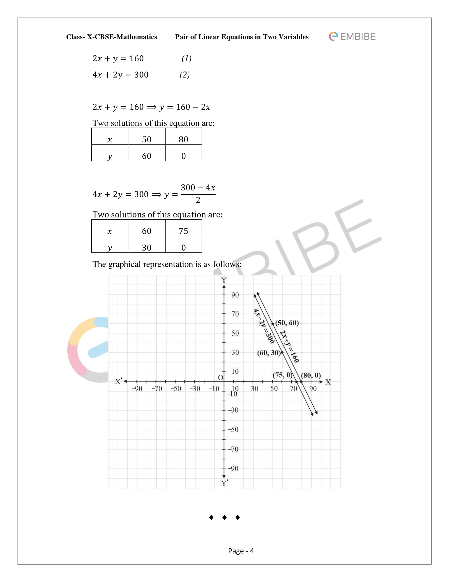 CBSE NCERT Solutions For Class 10 Maths Chapter 3 - Pair of Linear Equations In Two Variables - 4