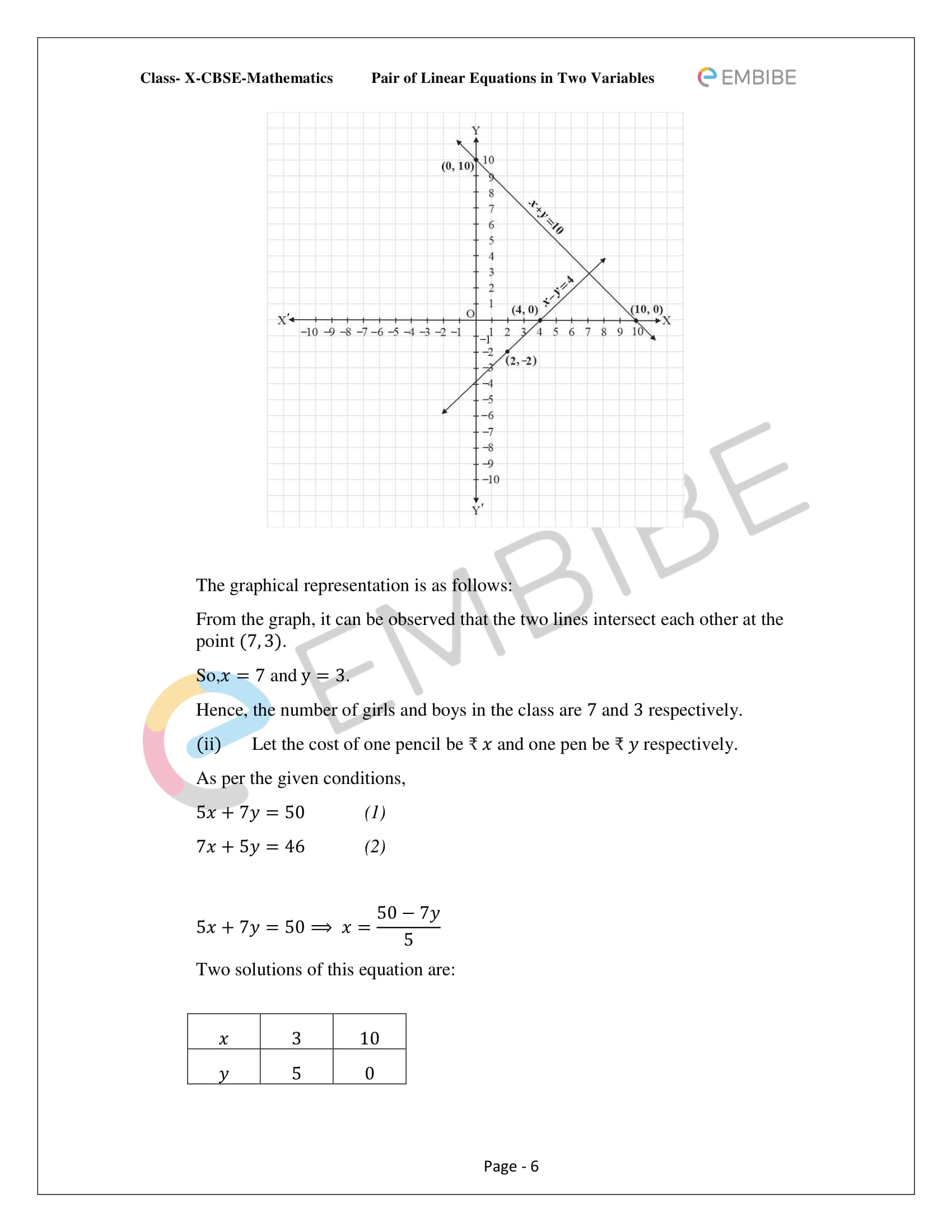 CBSE NCERT Solutions For Class 10 Maths Chapter 3 - Pair of Linear Equations In Two Variables - 6