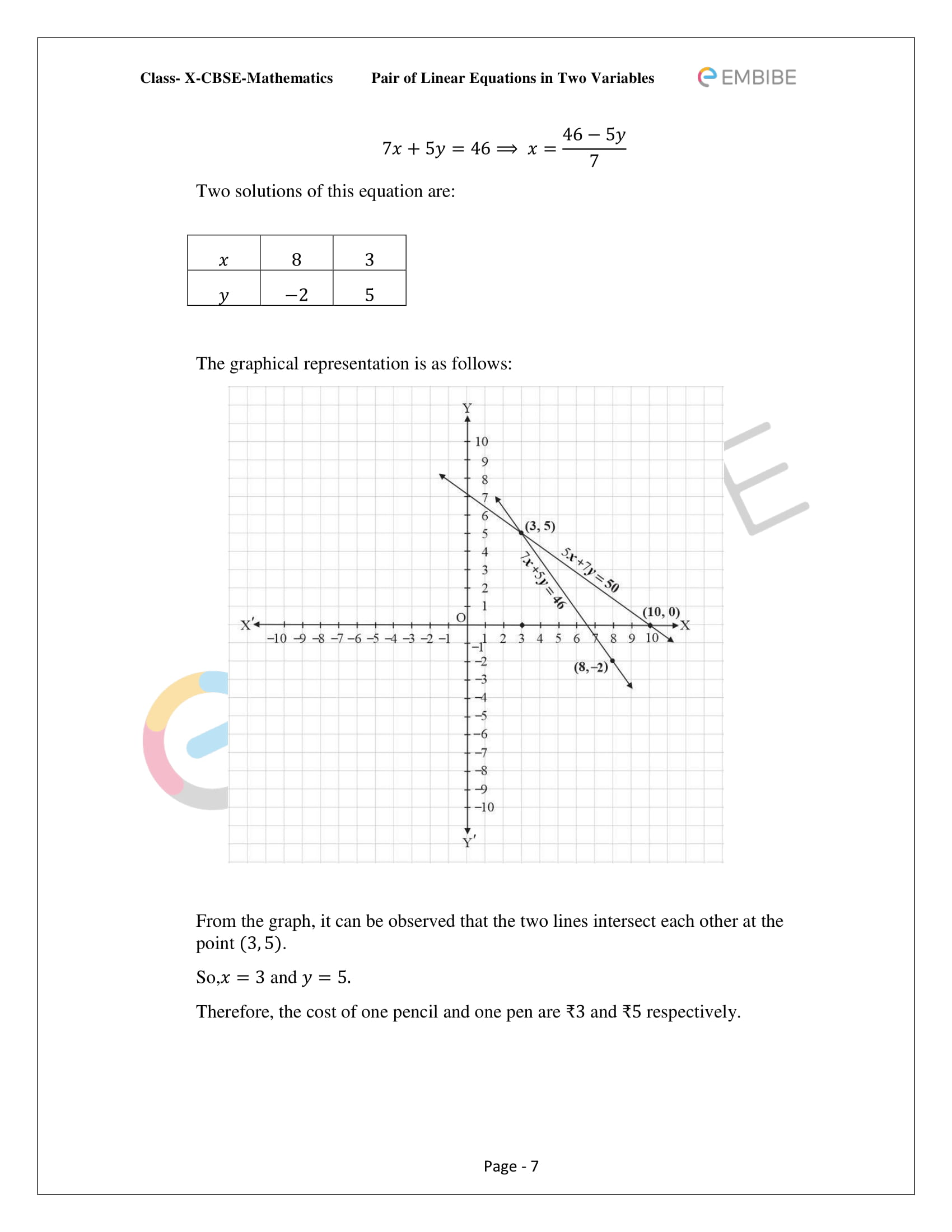 CBSE NCERT Solutions For Class 10 Maths Chapter 3 - Pair of Linear Equations In Two Variables - 7