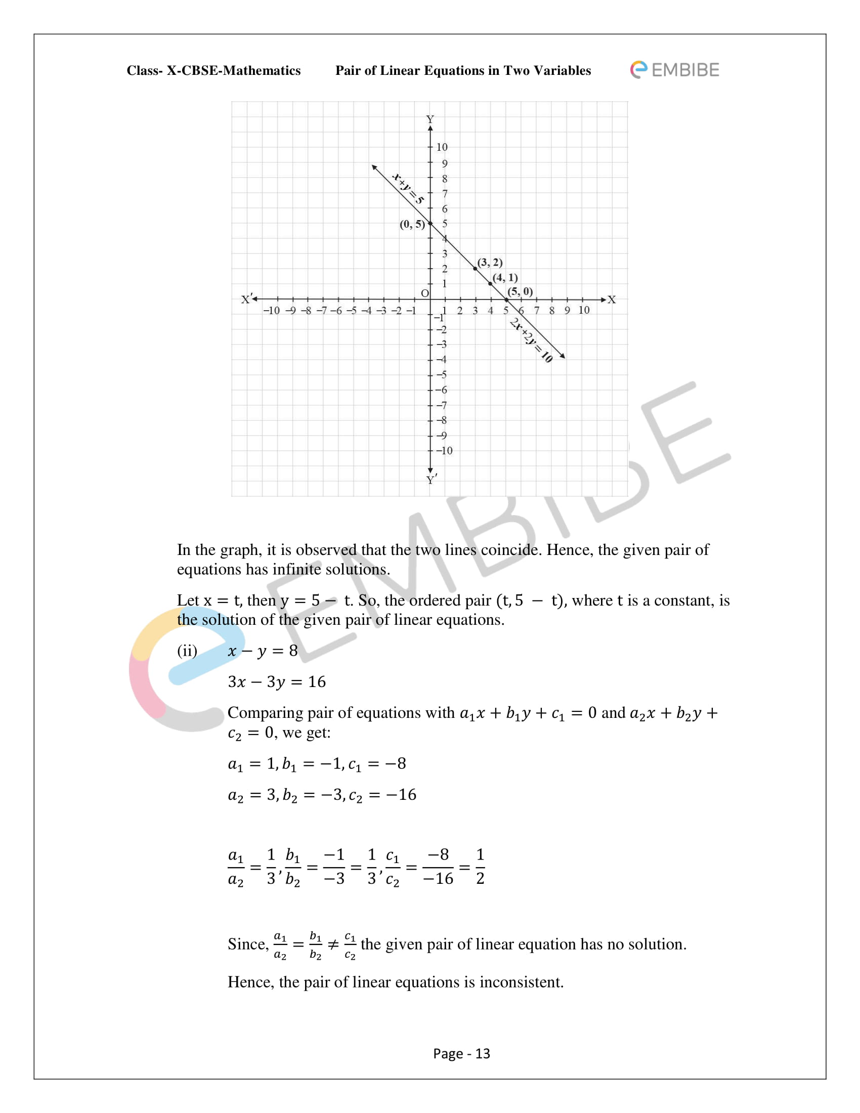 CBSE NCERT Solutions For Class 10 Maths Chapter 3 - Pair of Linear Equations In Two Variables - 13