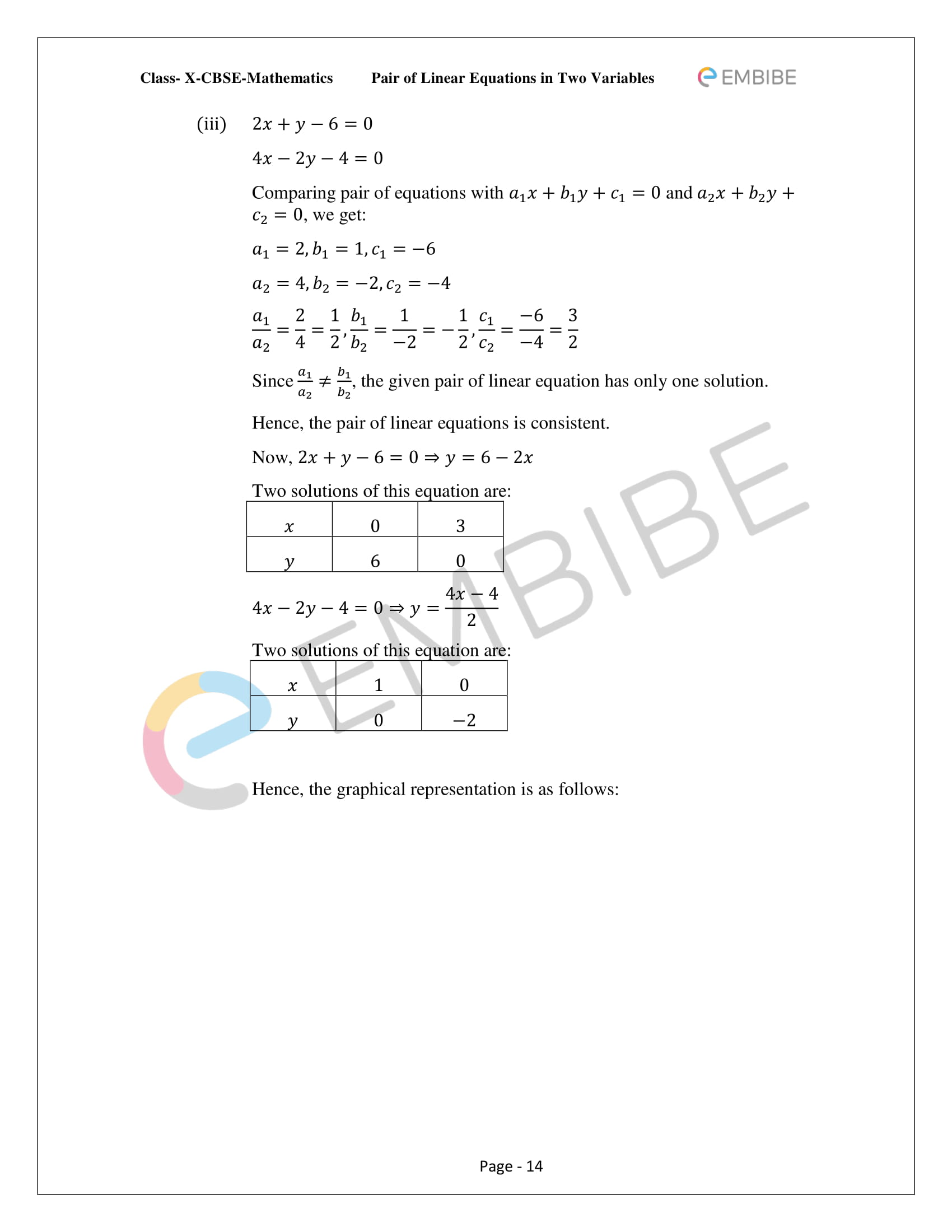 CBSE NCERT Solutions For Class 10 Maths Chapter 3 - Pair of Linear Equations In Two Variables - 14