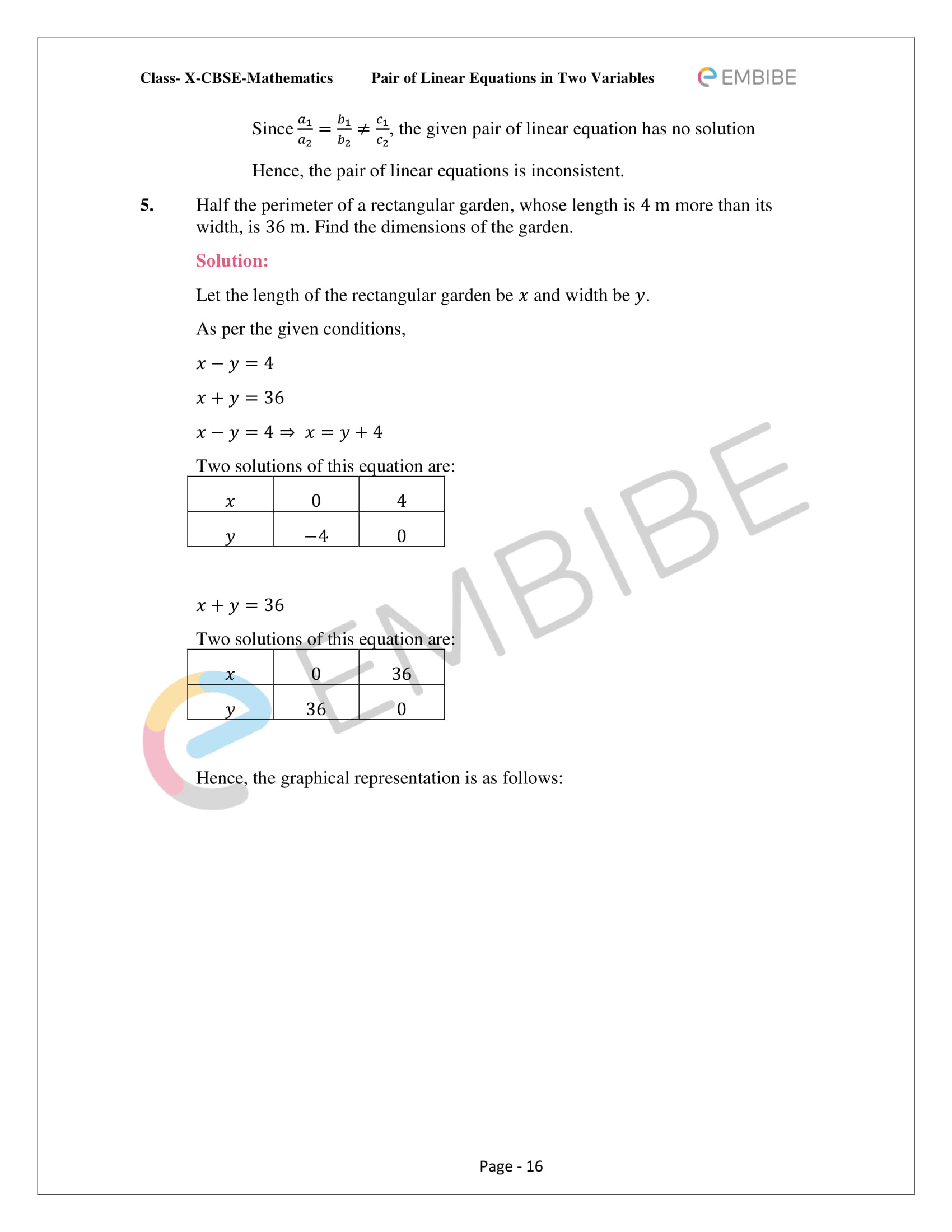 CBSE NCERT Solutions For Class 10 Maths Chapter 3 - Pair of Linear Equations In Two Variables - 16