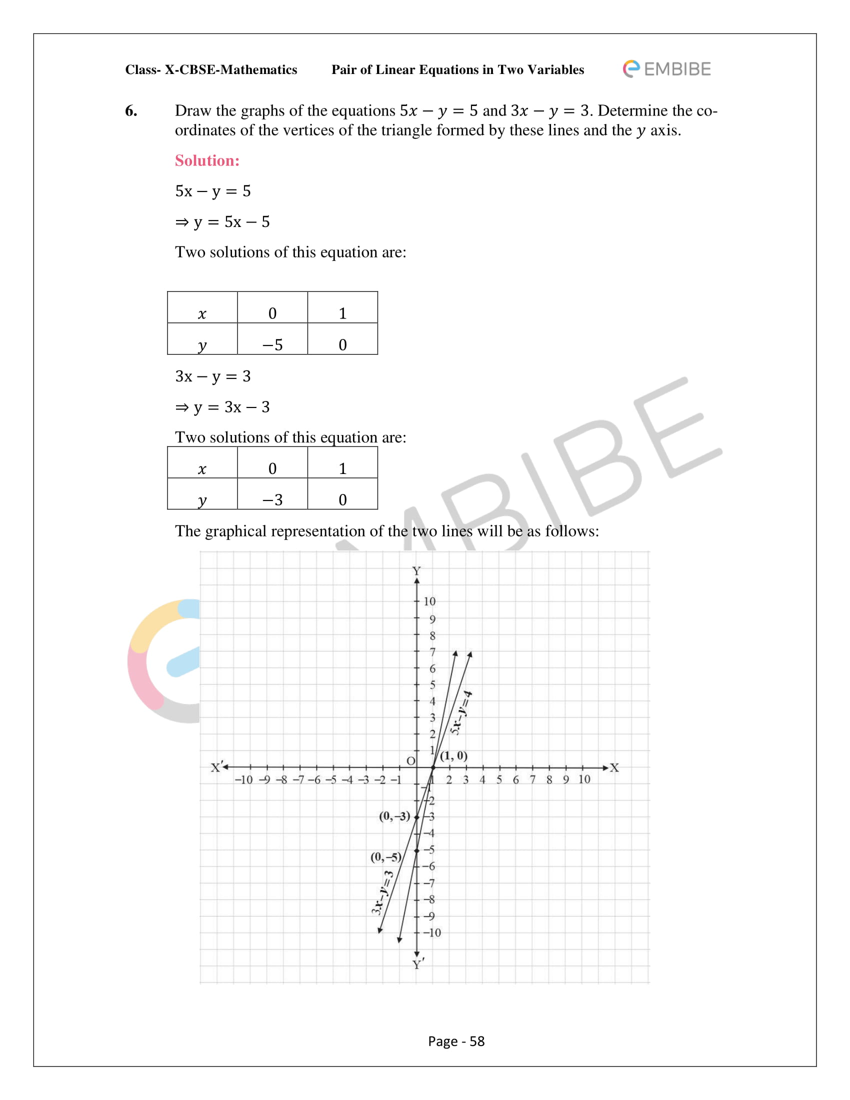 CBSE NCERT Solutions For Class 10 Maths Chapter 3 - Pair of Linear Equations In Two Variables - 58