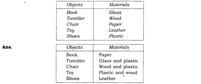 ncert solutions for class 6 science chapter 3 questions