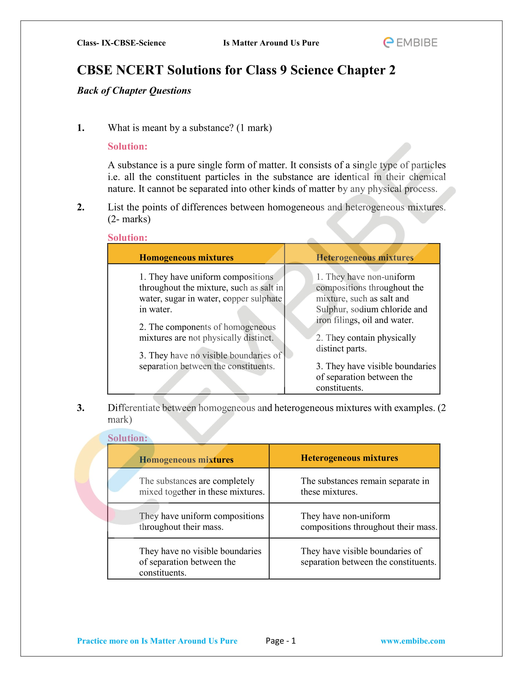 CBSE NCERT Solutions For Class 9 Science Chapter 2: Is Matter Around