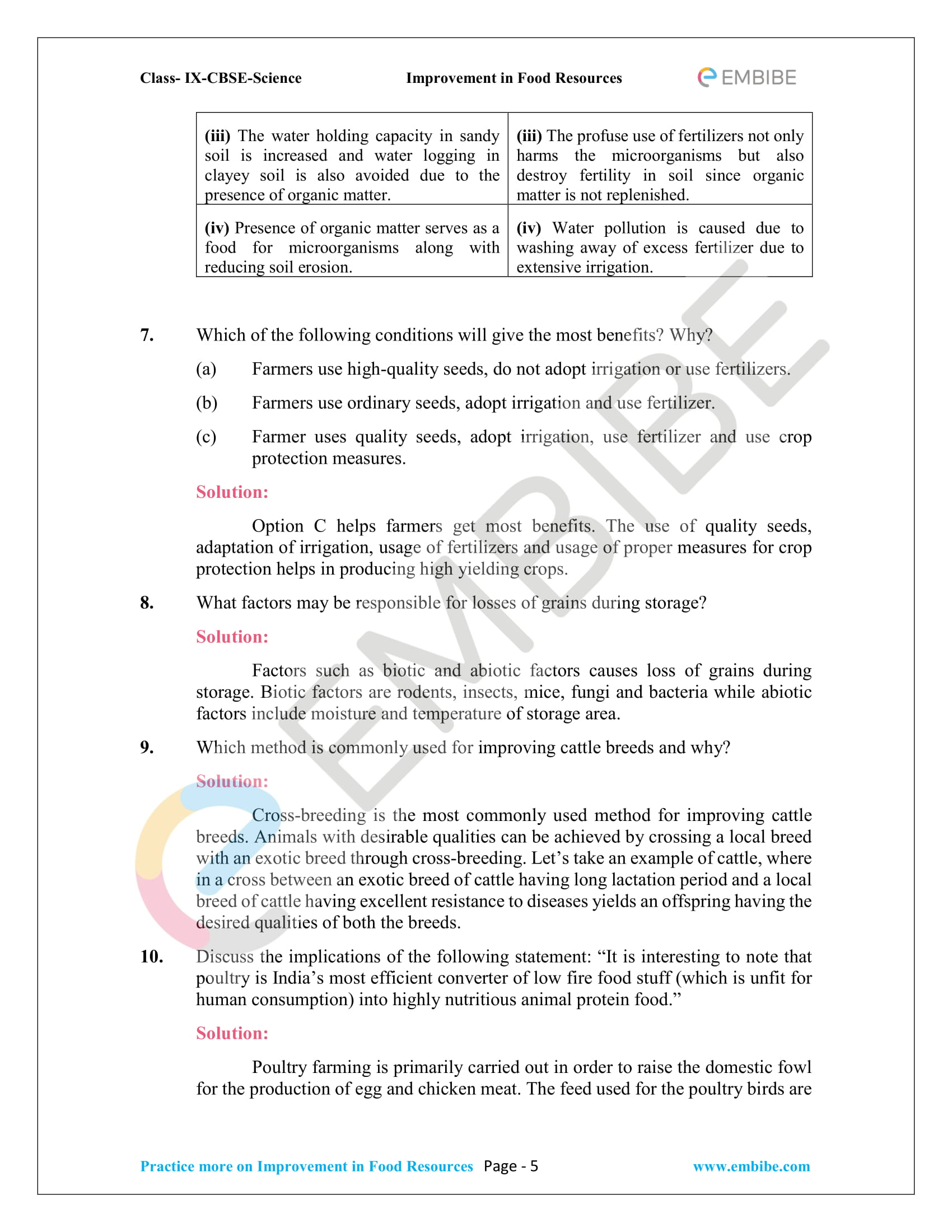 CBSE NCERT Solutions for Class 9 Science Chapter 15-5