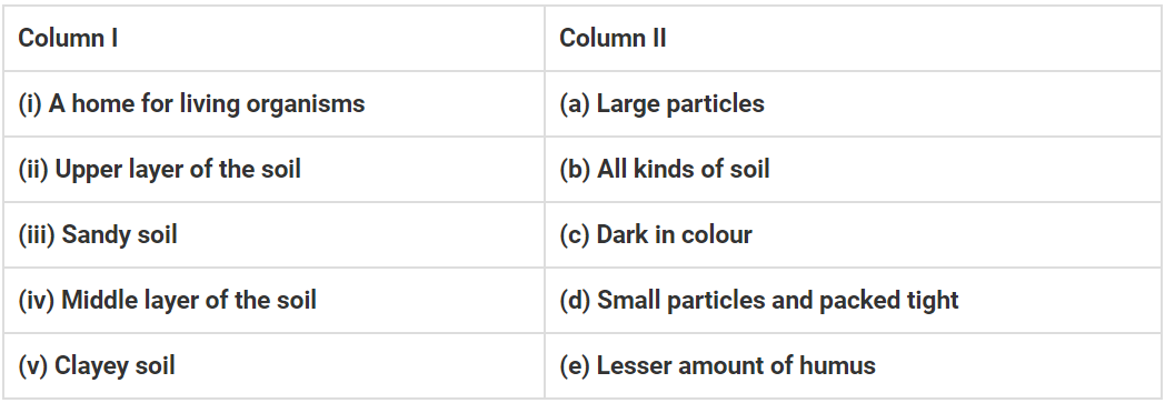 ncert solutions for class 7 science chapter 9 exercises