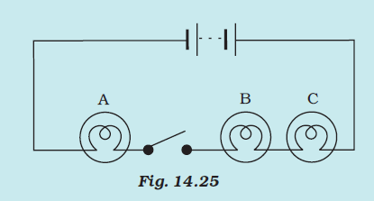 ncert solutions for class 7 science chapter 14 exercises
