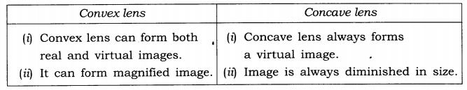 ncert solutions for class 7 science chapter 15 exercises