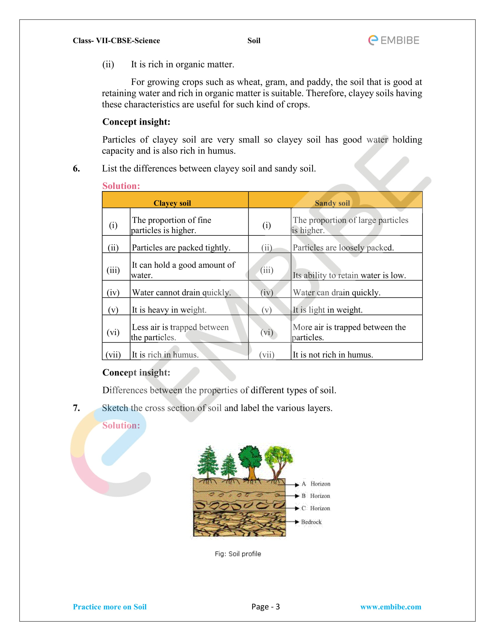 NCERT Solutions For Class 7 Science Chapter 9: Soil (PDF