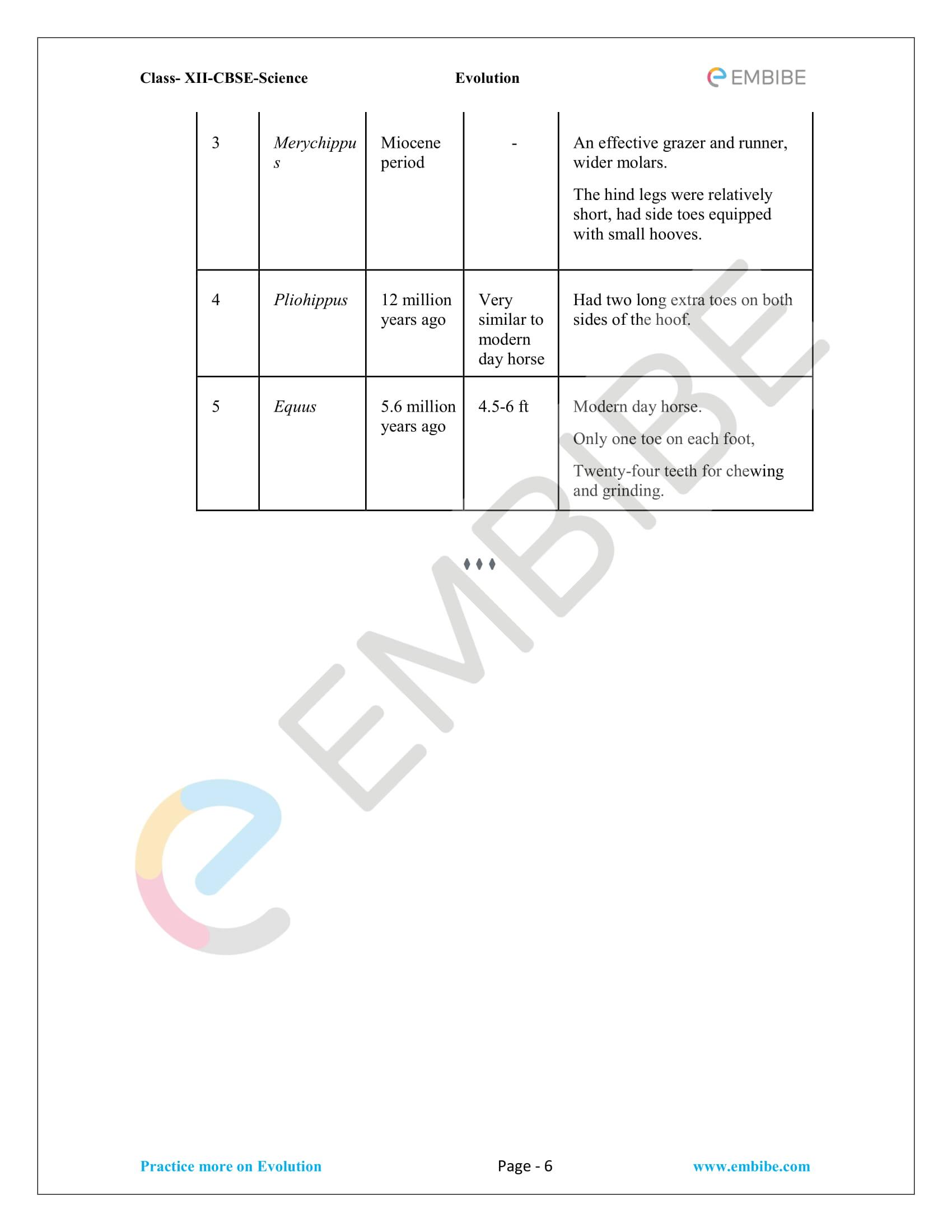NCERT Solutions for Class 12 Biology Chapter 7 - Evolution - 6