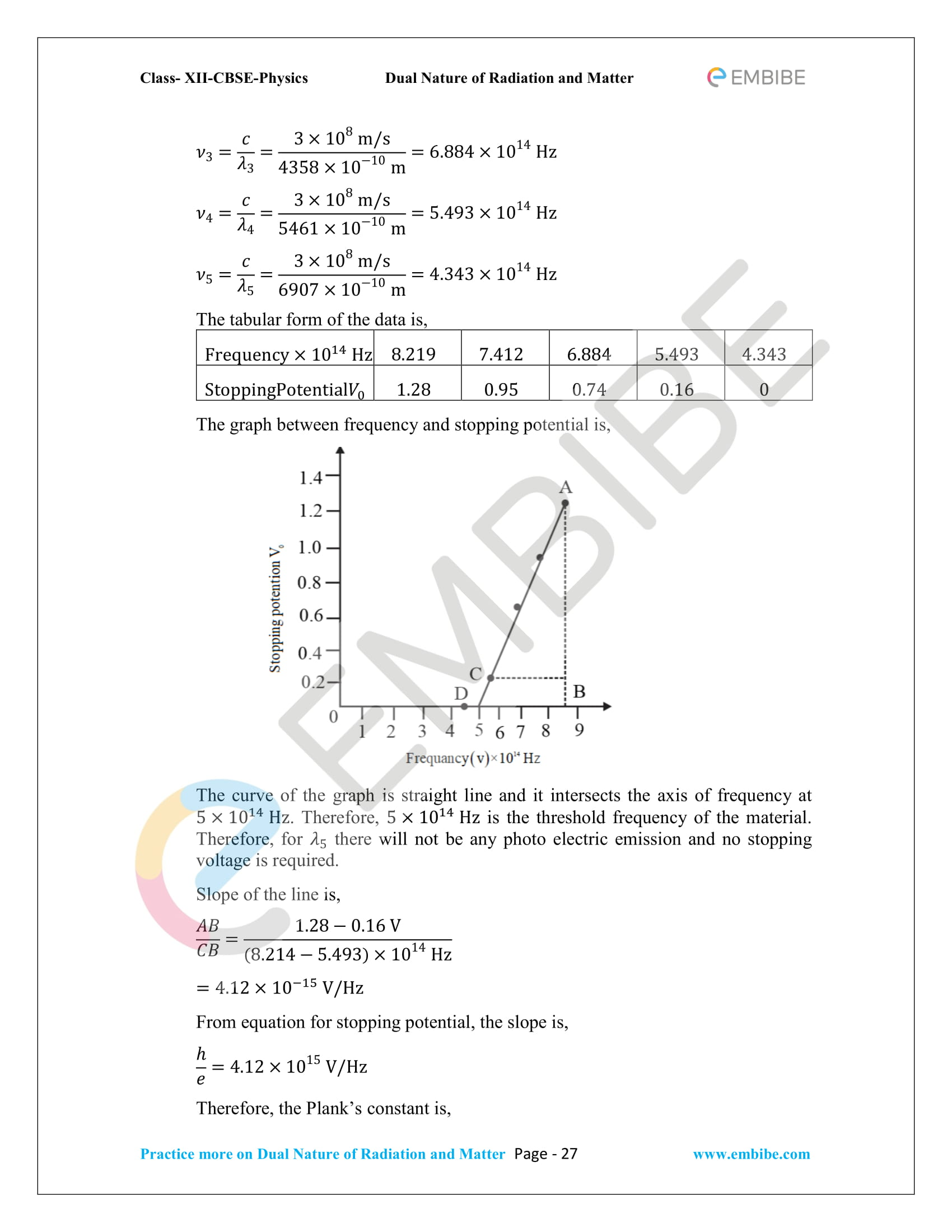 NCERT_Grade 12_Physics_Ch_11_Dual Nature of Radiation and Matter-27