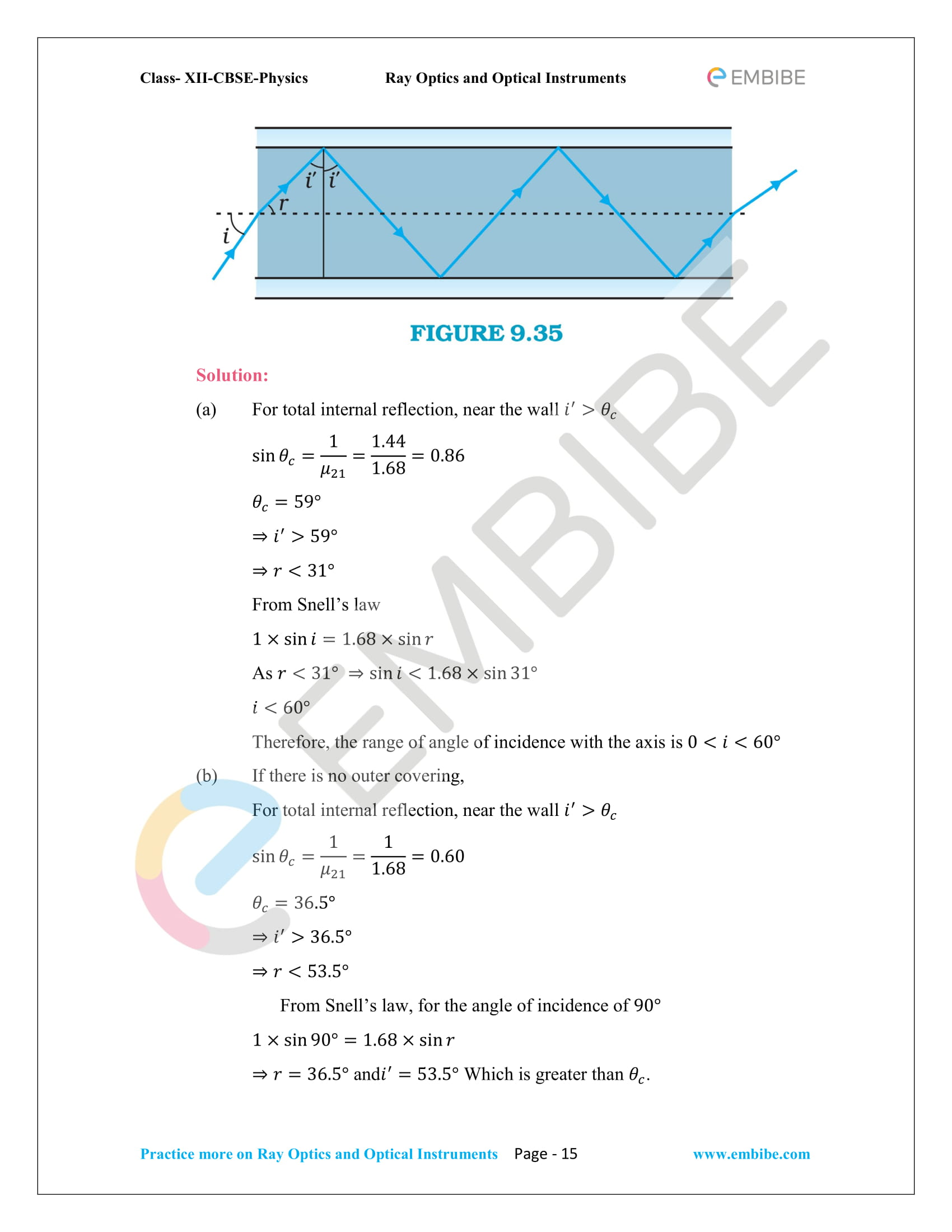 NCERT_Grade 12_Physics_Ch_09_Ray Optics-15