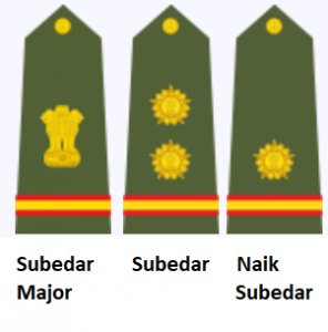 Indian Army Ranks - Junior Commissioned Officers Insignia