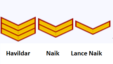 Indian Army Ranks - Non Commissioned Officers & Soldiers Insignia