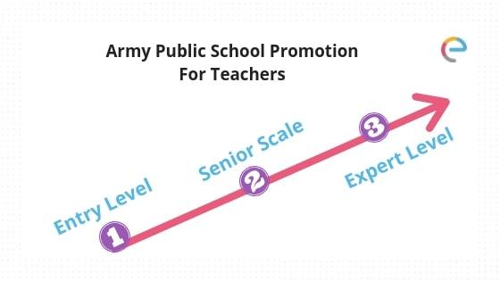 Army public school teacher promotion