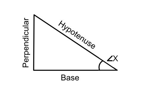 trigonometric formula