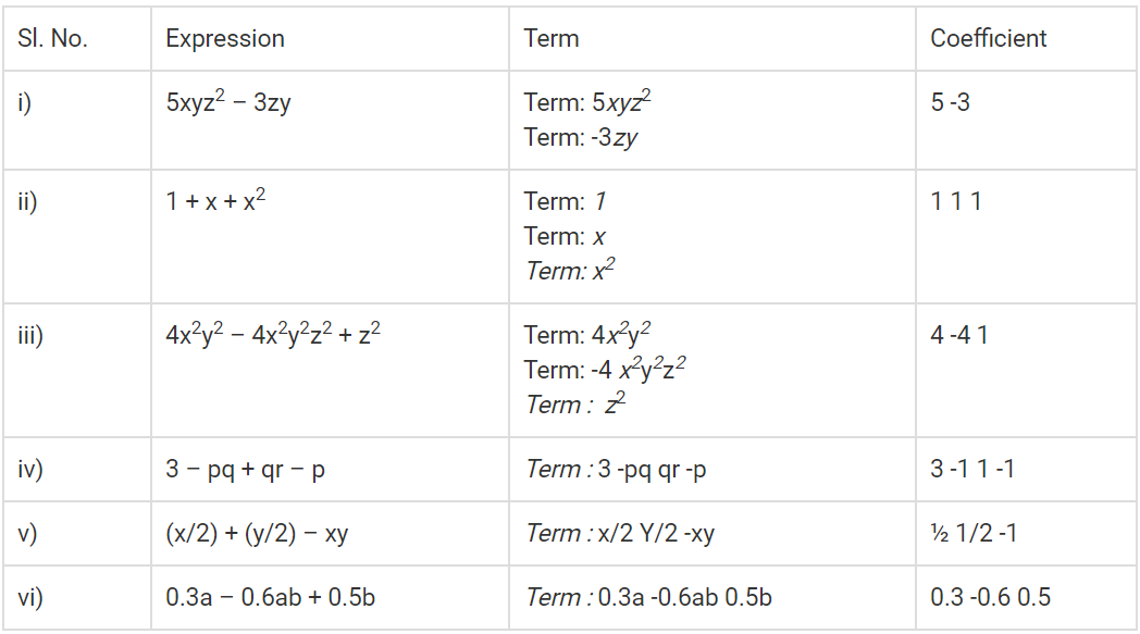 ncert solutions for class 8 maths chapter 9 exercises