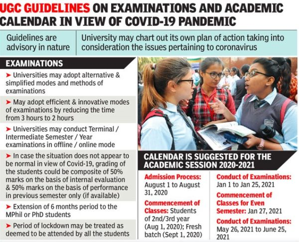 UGC Guidelines and Notices