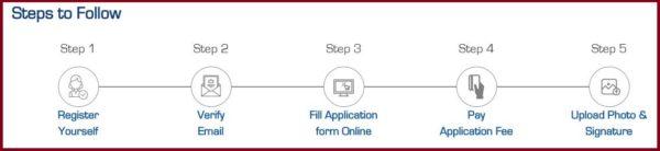 srmjee 2020 online application process