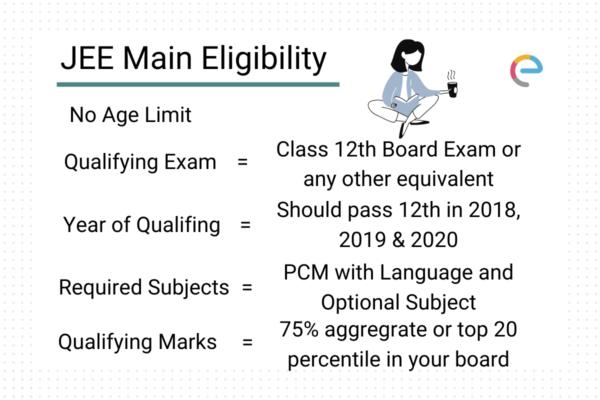 JEE-Main-Eligibility-Criteria-Embibe