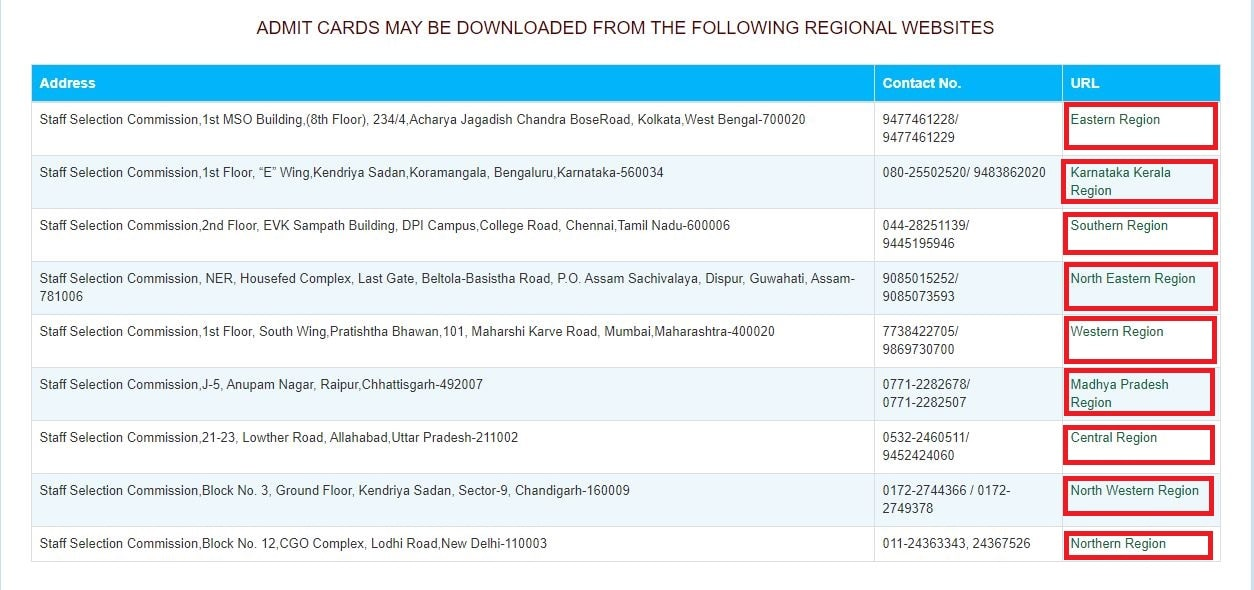 ssc cgl admit card regional website links